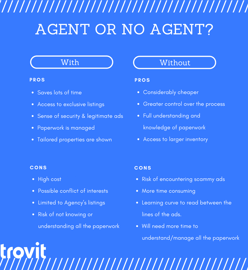 Based on this and your desire to rent or buy, you can begin to weigh the  pros and cons of using a real estate agent.